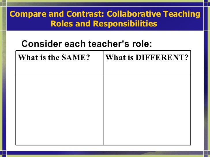 Collaborative Teaching For Esl ~ Collaboration co teaching for ells