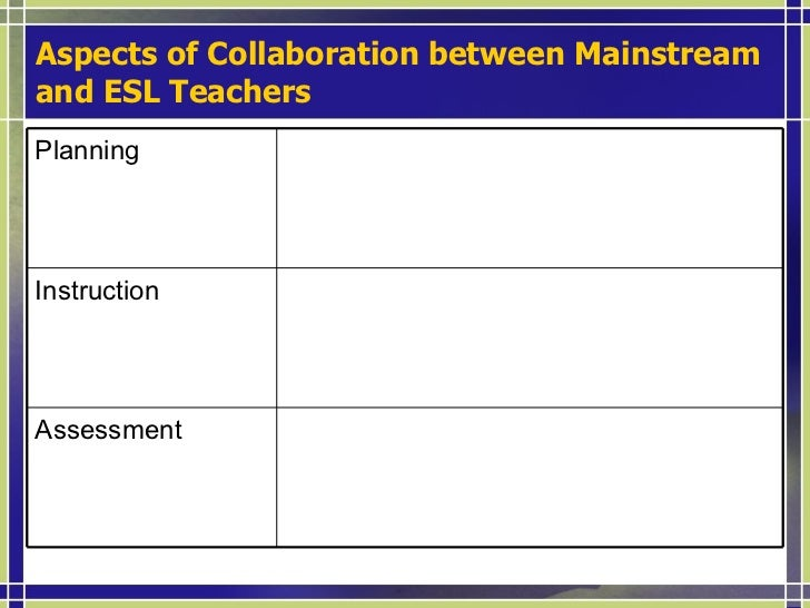 Cooperative Teaching Evaluation Survey  Try it out…