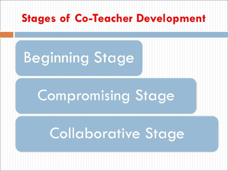Steps in Developing Reflective Frameworks