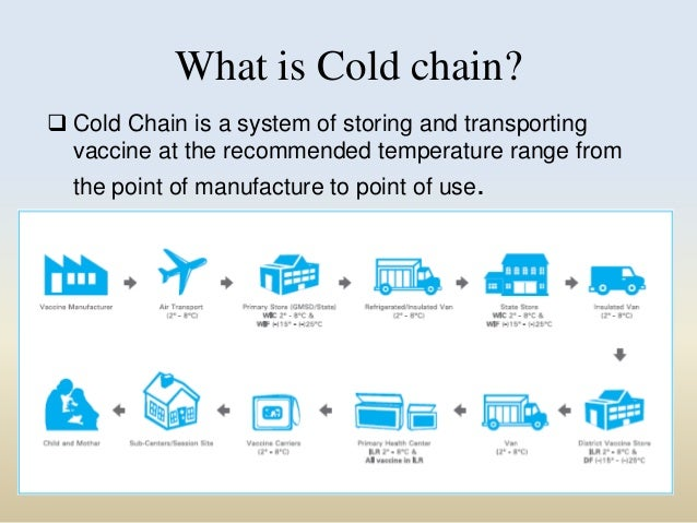 ... temperature and condition; 4. What is Cold chain?  sc 1 st  SlideShare & Cold chain