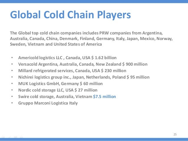 ... 24. Global Cold ...  sc 1 st  SlideShare & Cold chain logistics sector analysis