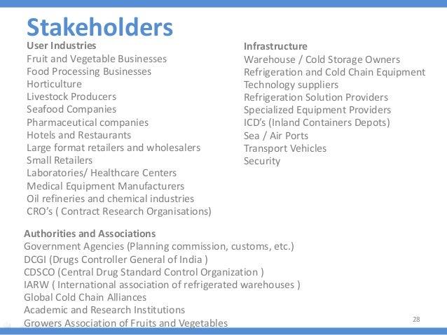 ... 27.  sc 1 st  SlideShare & Cold chain logistics sector analysis