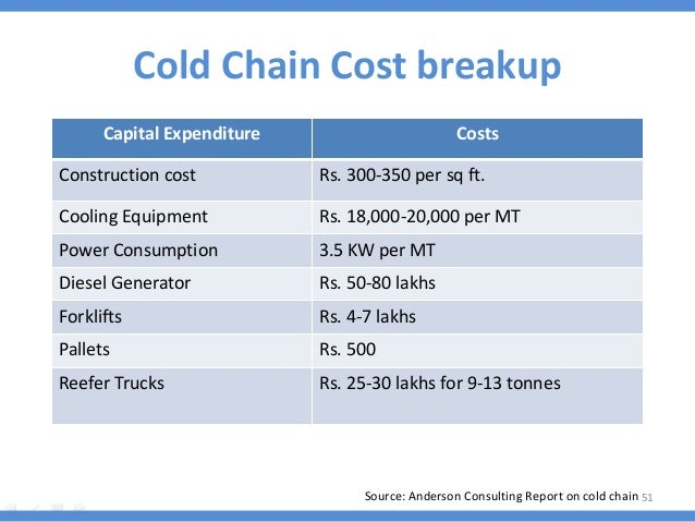 Cold ...  sc 1 st  SlideShare & Cold chain logistics sector analysis