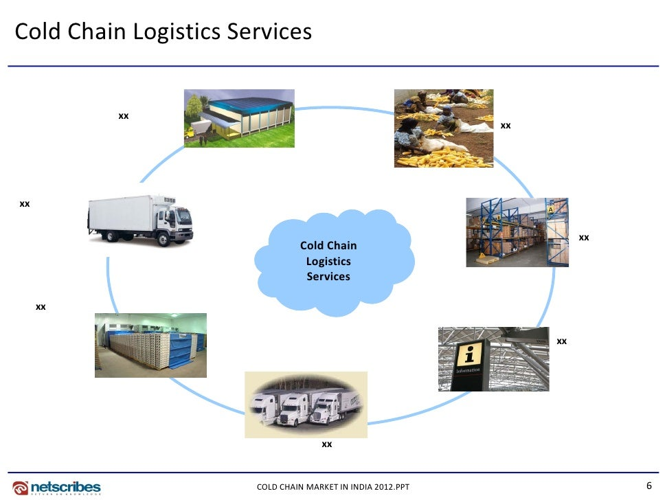 Logistics giant Senko partners with Thai firm on cold chain food business