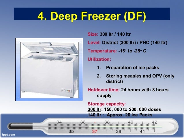 ... vaccines in the bottom of basket; 16.  sc 1 st  SlideShare & Cold chain system for vaccines