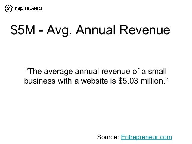 """$5M - Avg. Annual Revenue """"The average annual revenue of a small business with a website is $5.03 million."""" Source: Entrep..."""