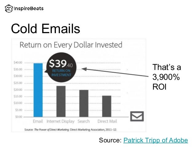 That's a 3,900% ROI Source: Patrick Tripp of Adobe Cold Emails