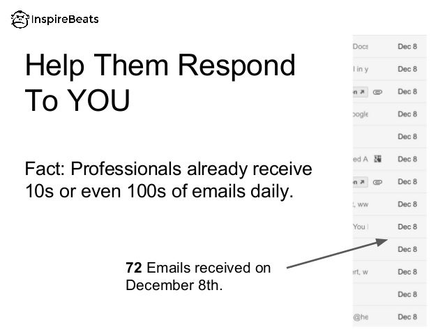 Fact: Professionals already receive 10s or even 100s of emails daily. Help Them Respond To YOU 72 Emails received on Decem...