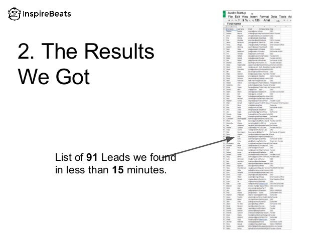 2. The Results We Got List of 91 Leads we found in less than 15 minutes.