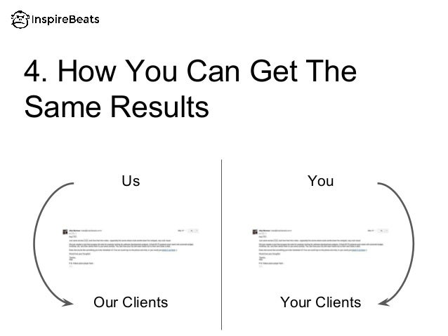 4. How You Can Get The Same Results Us You Our Clients Your Clients
