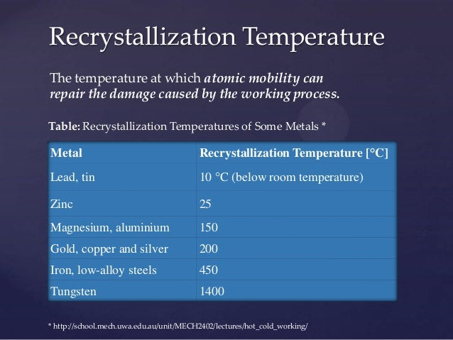 lab2 recrystallization and melting point The principle behind recrystallization is that the amount of this usually happens when the boiling point of the solvent is higher than the melting point of.