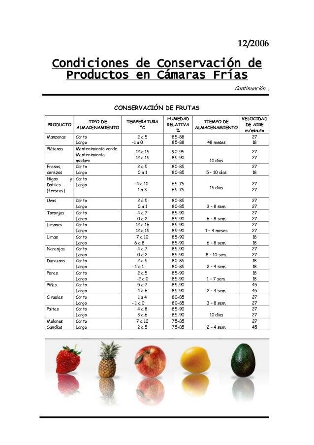 12/2006  Condiciones de Conservación de    Productos en Cámaras Frías                                                     ...