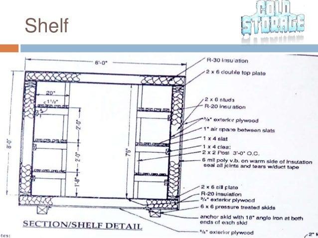 Cold Storage Design (Contd..) 1 2 3; 15.