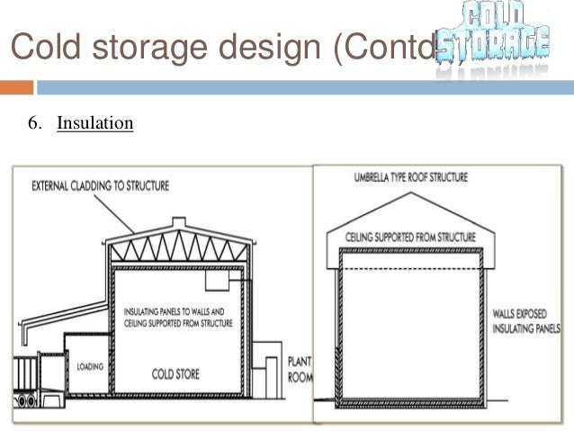 Storage Unit Business Plan