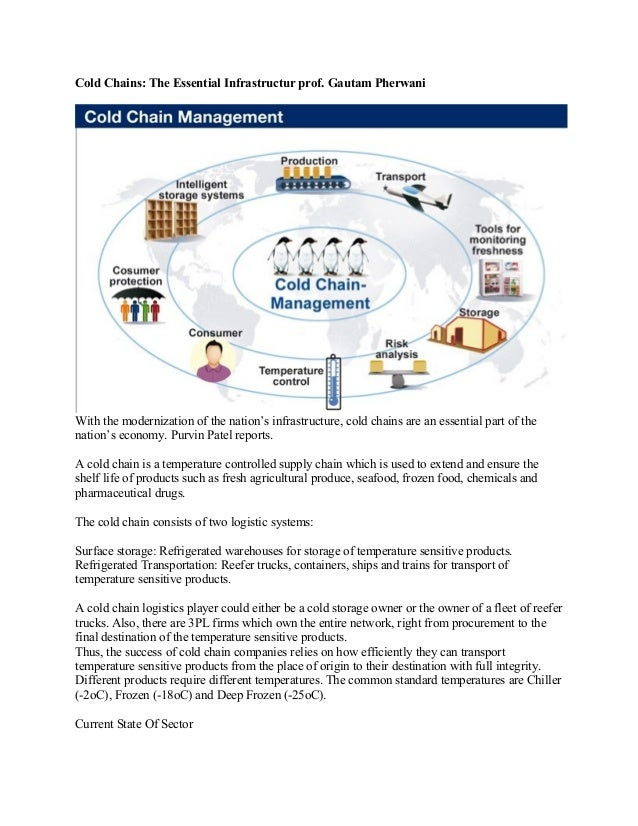 Cold Chains: The Essential Infrastructur prof. Gautam PherwaniWith the modernization of the nation's infrastructure, cold ...