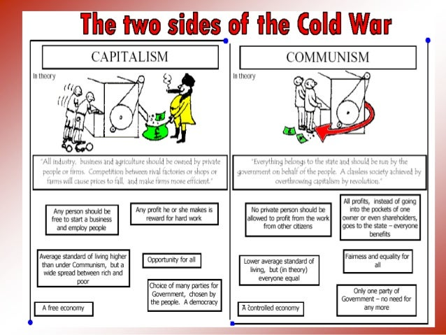 an overview of the history of the united states involvement in the cold war An overview of the history of the united states' involvement in the cold war pages 1 words 588 view full essay more essays like this: not sure what i'd do without.