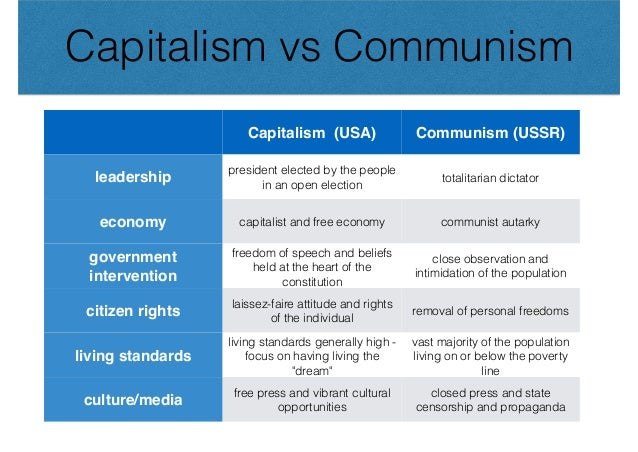 venn diagram capitalism vs communism gallery how to guide and refrence. Black Bedroom Furniture Sets. Home Design Ideas