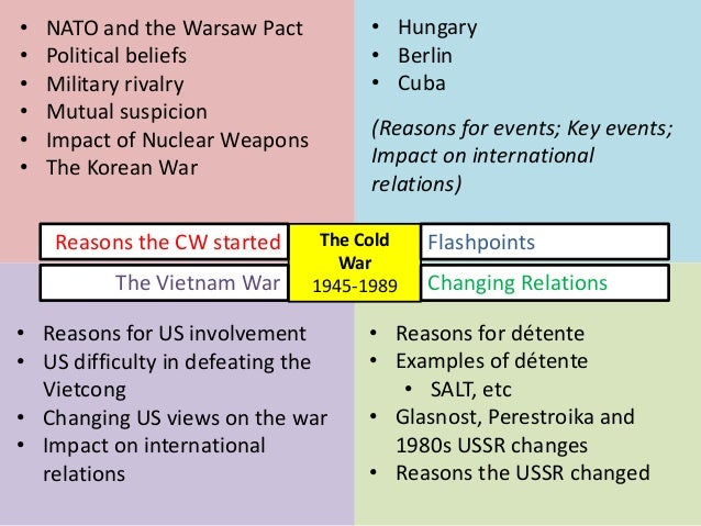 The Cold War 1945-1989 • NATO and the Warsaw Pact • Political beliefs • Military rivalry • Mutual suspicion • Impact of Nu...