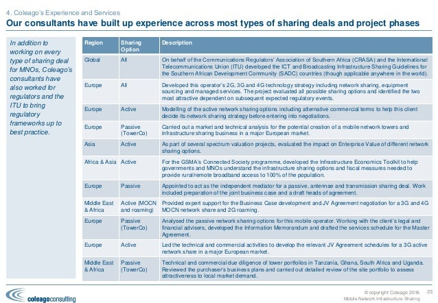 Mobile Network Infrastructure Sharing Industry Overview Coleagos