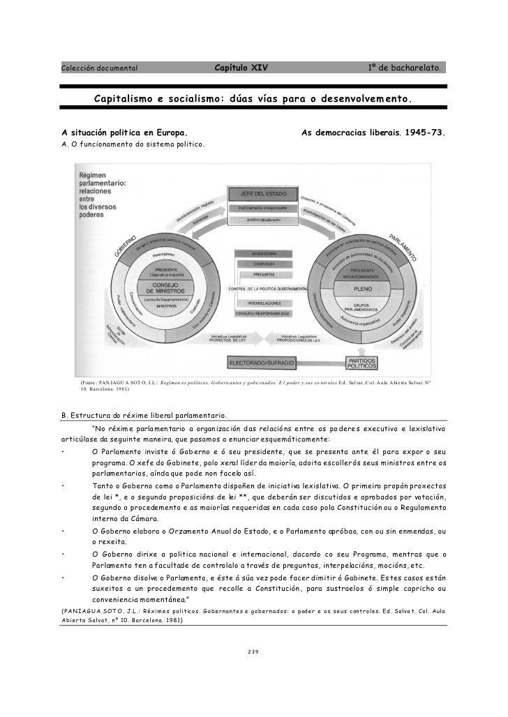 Colección doc umental                                                  Capítulo XIV                                       ...