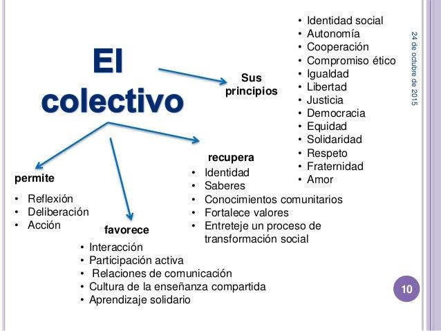 24deoctubrede2015 10 • Interacción • Participación activa • Relaciones de comunicación • Cultura de la enseñanza compartid...