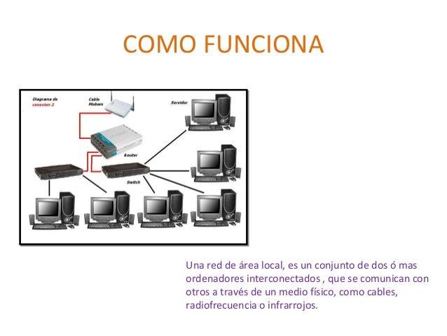 COMO FUNCIONA Una red de área local, es un conjunto de dos ó mas ordenadores interconectados , que se comunican con otros ...