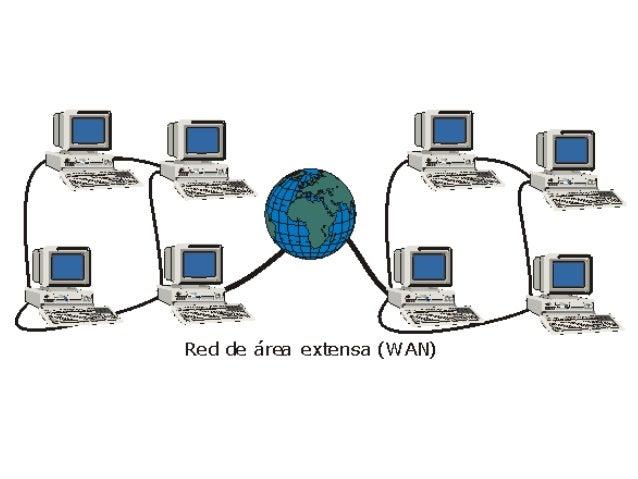 COMO FUNCIONA • La red de área extendida o por su acrónimo WAN es una red de ordenadores con la capacidad de cubrir una di...