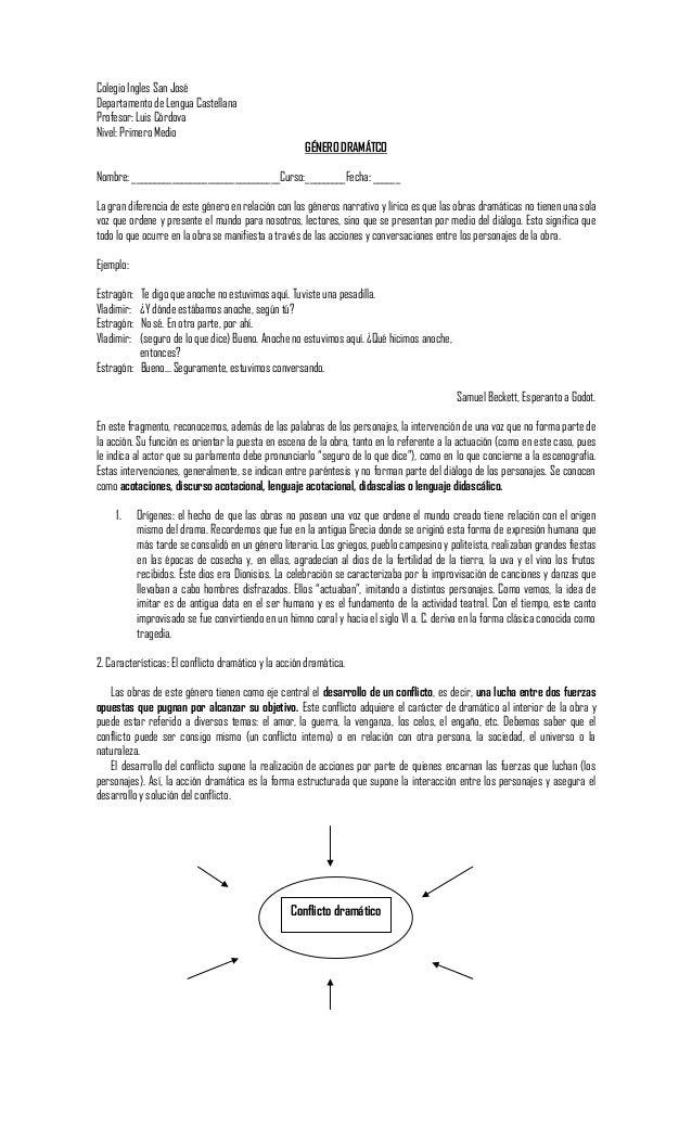 Colegio Ingles San JoséDepartamento de Lengua CastellanaProfesor: Luis CórdovaNivel: Primero Medio                        ...