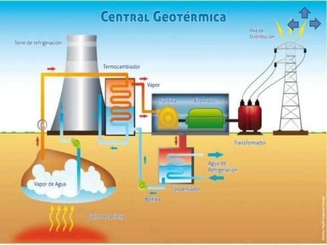 El futuro ya es el presente. - Página 4 Central-geotermica-2-638