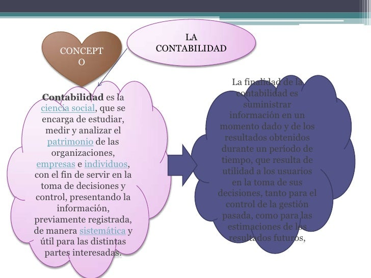 LA      CONCEPT                CONTABILIDAD         O                                           La finalidad de la  Contab...
