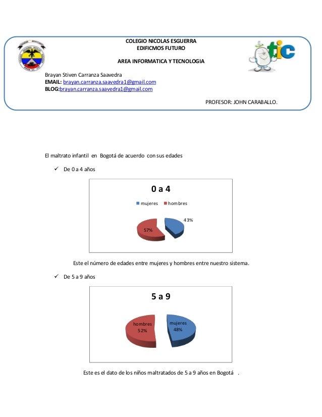 COLEGIO NICOLAS ESGUERRA EDIFICMOS FUTURO AREA INFORMATICA Y TECNOLOGIA Brayan Stiven Carranza Saavedra EMAIL: brayan.carr...