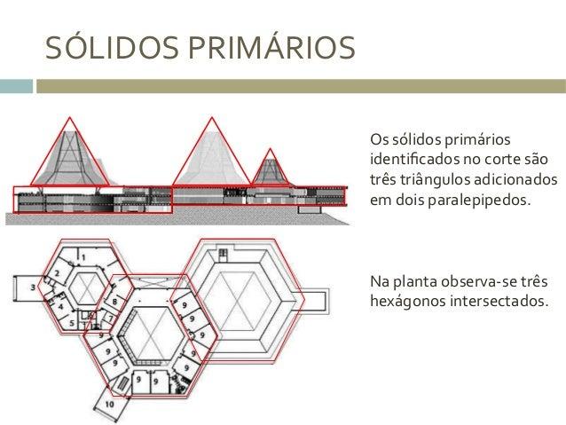 SÓLIDOS  PRIMÁRIOS   Os  sólidos  primários   identificados  no  corte  são   três  triângulos  adici...