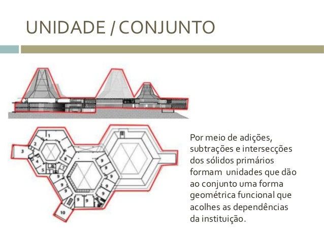 UNIDADE  /  CONJUNTO   Por  meio  de  adições,   subtrações  e  intersecções   dos  sólidos  primá...