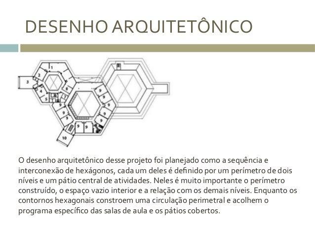 DESENHO  ARQUITETÔNICO   O  desenho  arquitetônico  desse  projeto  foi  planejado  como  a  sequênc...