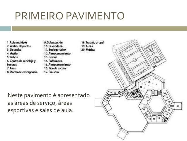 PRIMEIRO  PAVIMENTO   Neste  pavimento  é  apresentado   as  áreas  de  serviço,  áreas   esportivas...