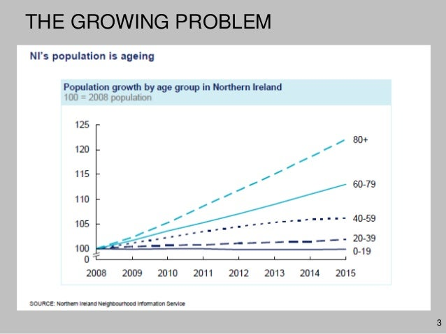 3THE GROWING PROBLEM