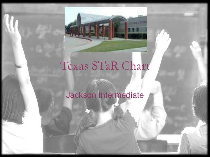 Texas STaR Chart<br />Jackson Intermediate<br />