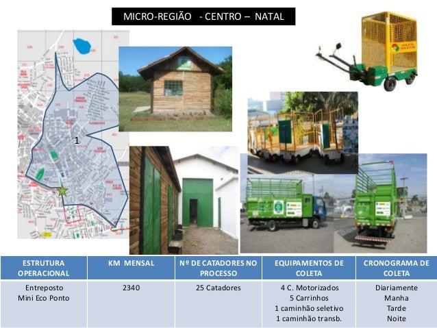 MICRO-REGIÃO - CENTRO – NATAL  1  ESTRUTURA OPERACIONAL  KM MENSAL  Nº DE CATADORES NO PROCESSO  EQUIPAMENTOS DE COLETA  C...