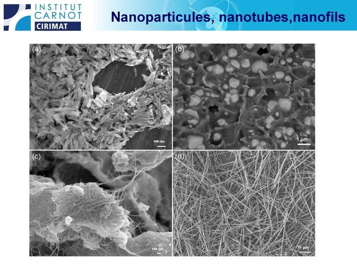 Nanoparticules, nanotubes,nanofils