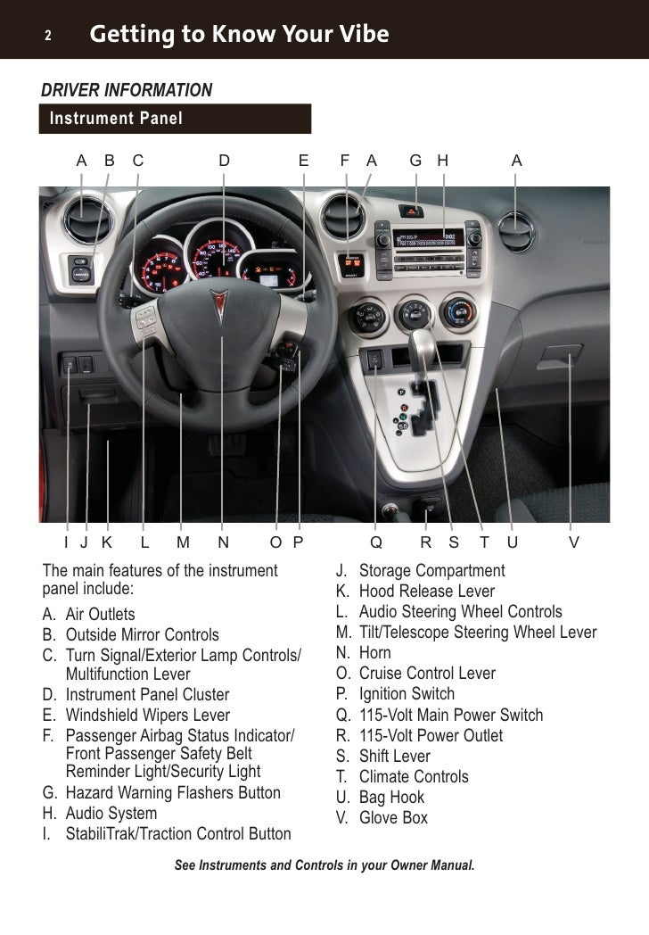 Pontiac Vibe Cole Century Kalamazoo Mi on Flasher Turn Signal On Dashboard