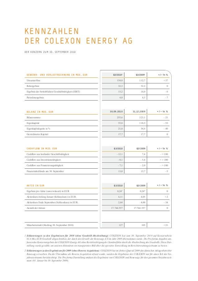 Quartalsbericht 3/2010 Slide 2