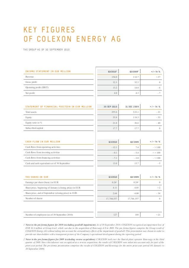 Quarterly Report 3/2010 Slide 2
