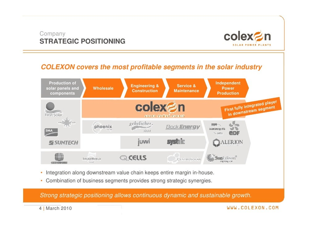 Company STRATEGIC POSITIONING   COLEXON covers the most profitable segments in the solar industry      Production of      ...