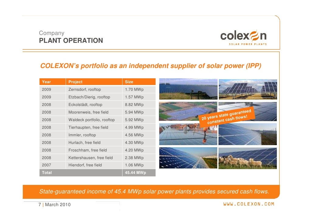 Company PLANT OPERATION   COLEXON's portfolio as an independent supplier of solar power (IPP)   Year        Project       ...