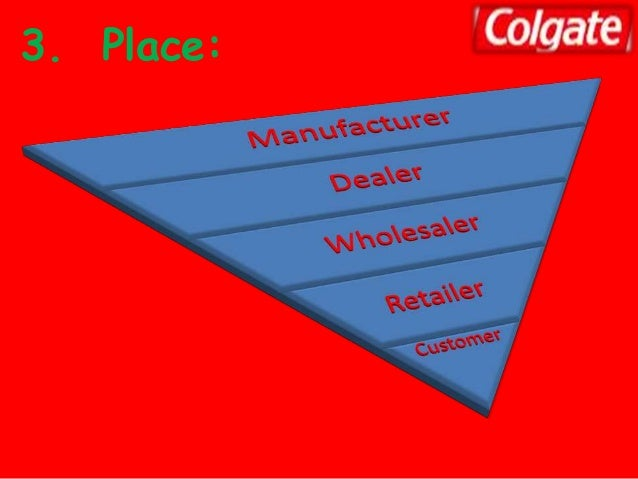 colgate pepsodent competitive analysis Colgate: a swot analysis - views on news from equitymaster  of colgate with a share of 34% with its pepsodent and close-up (gel where it.