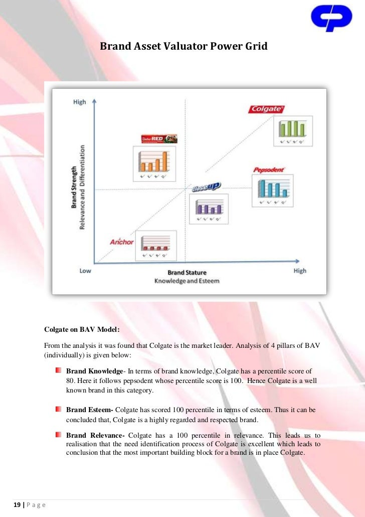brand and i colgate Colgate brand personality 8805 words feb 26th, 2013 36 pages research  includes research articles that focus on the analysis and resolution of.