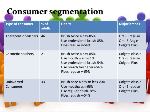 case study on consumer behaviour colgate Colgate-palmolive case study analysis  analyzing consumer behaviour • consumers were willingto pay a premium for the new.