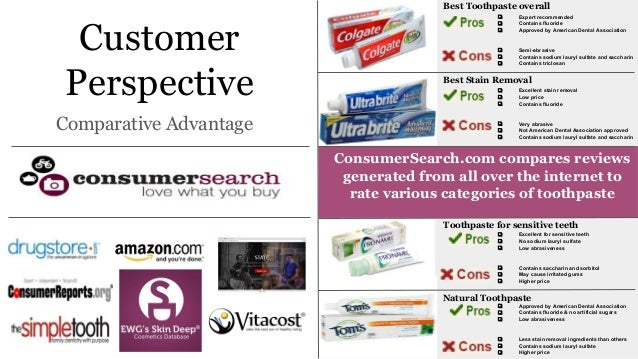 Creating Strategies for a Competitive Advantage: Colgate-Palmolive Essay