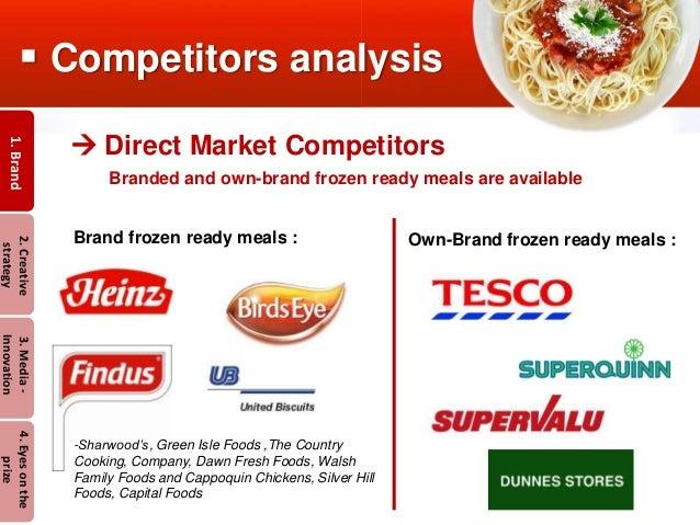 Direct Marketing Of Frozen Foods