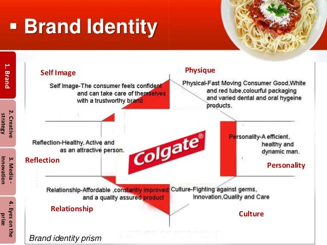 Will Colgate's branding strategy beat the competition?